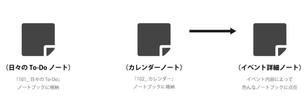 evernote-katsuyo3-15