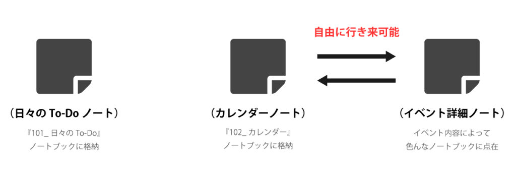 evernote-katsuyo3-17