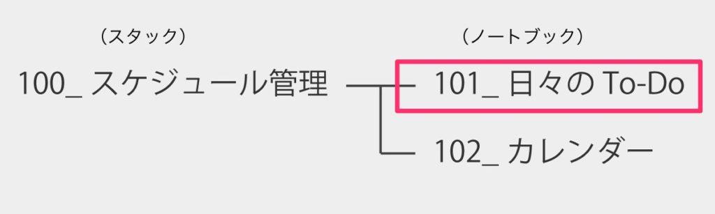 evernote-katsuyo3-1a