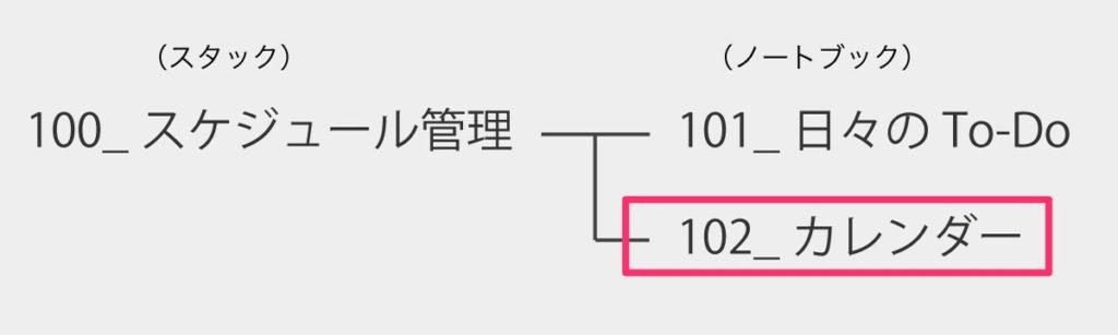 evernote-katsuyo3-1b