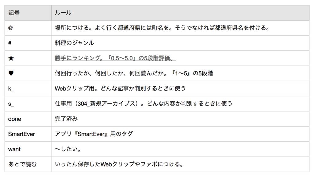 evernote-katsuyo4-05