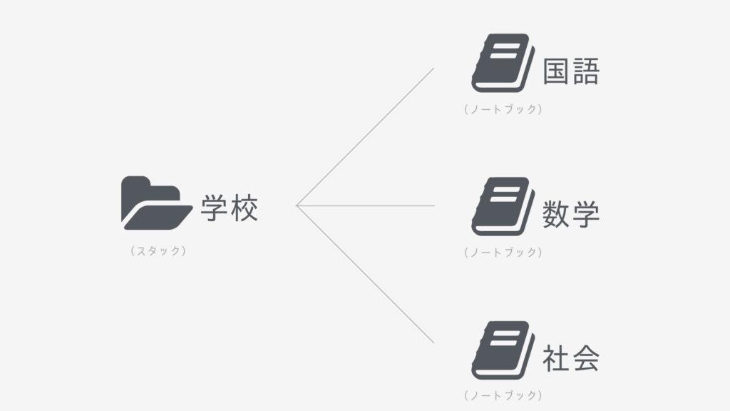 evernote-katsuyo4-01