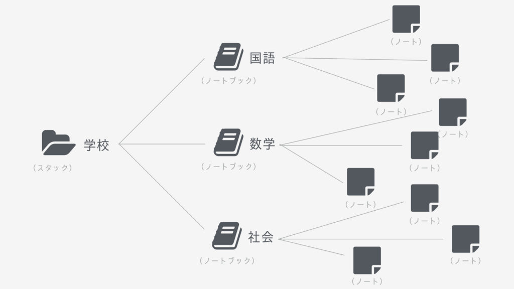 evernote-katsuyo4-02
