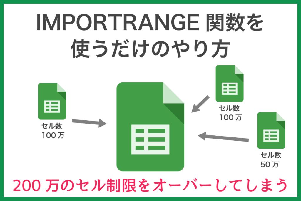 spreadsheets-importrange5