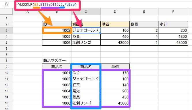 basic-10-functions10