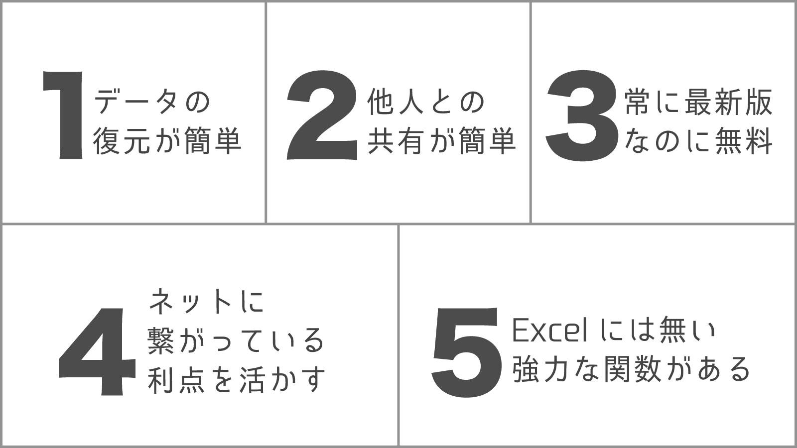 スプレッドシートがExcelより優れている5つの理由!今すぐ移行しよう