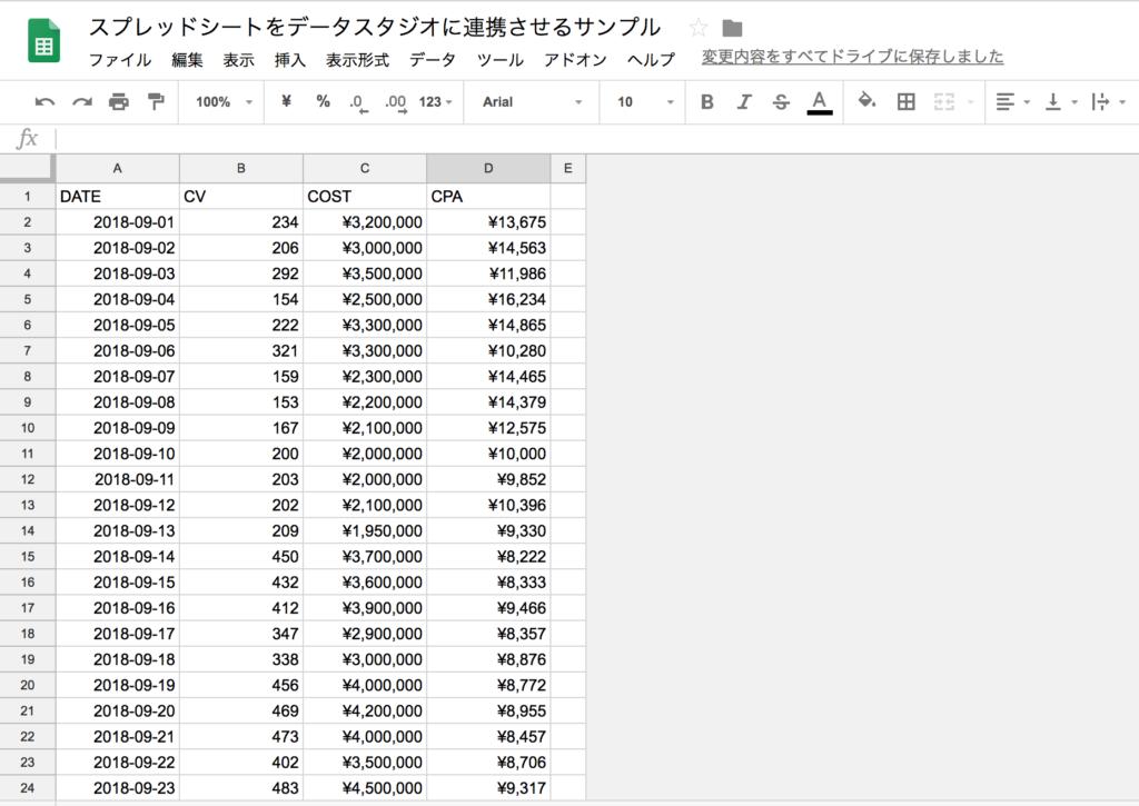 spreadsheet-coordination1