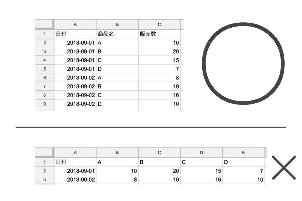 spreadsheet-format1