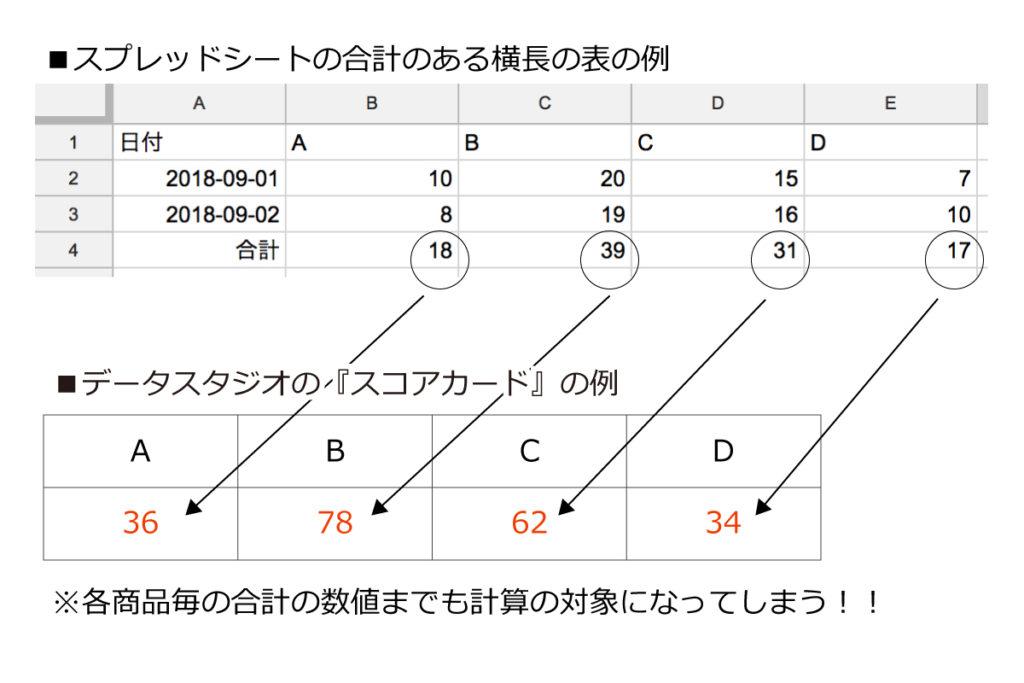 spreadsheet-format2