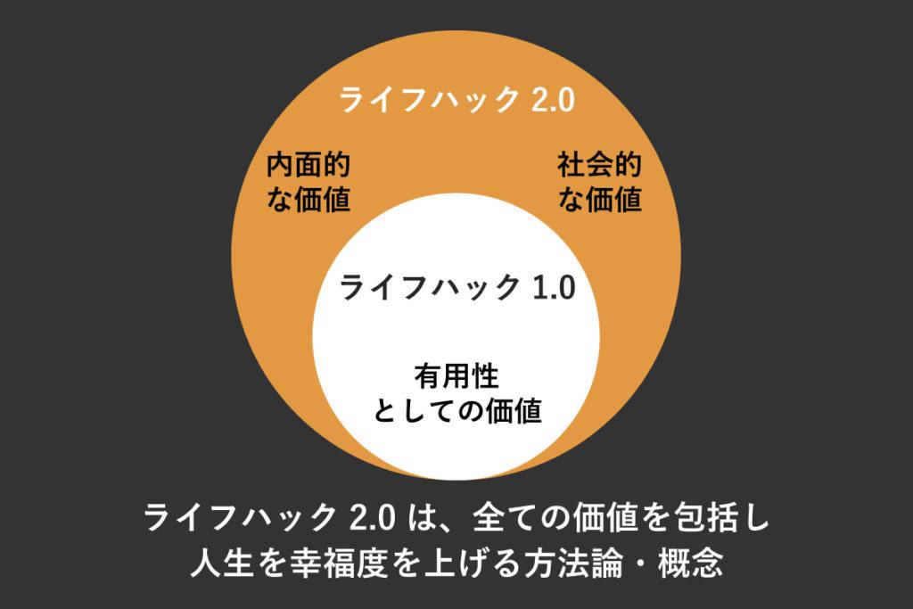 lifehack2_0−4