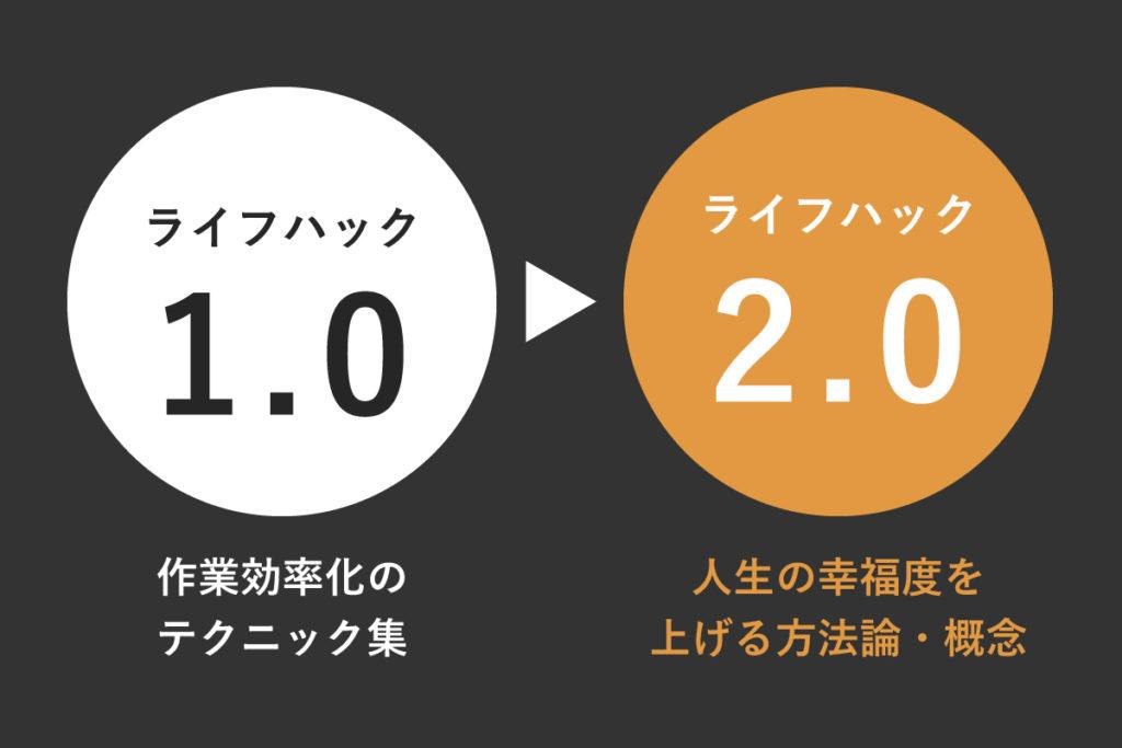 lifehack2_0−1