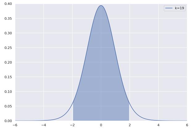 estimate-pop−mean4