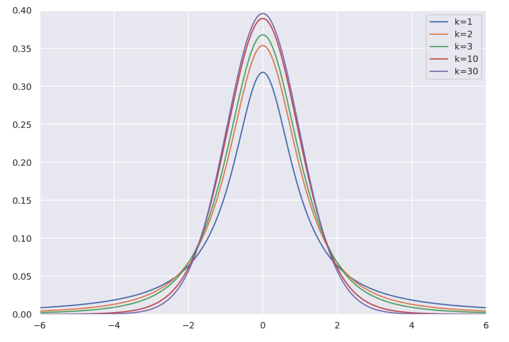 estimate-pop−mean2